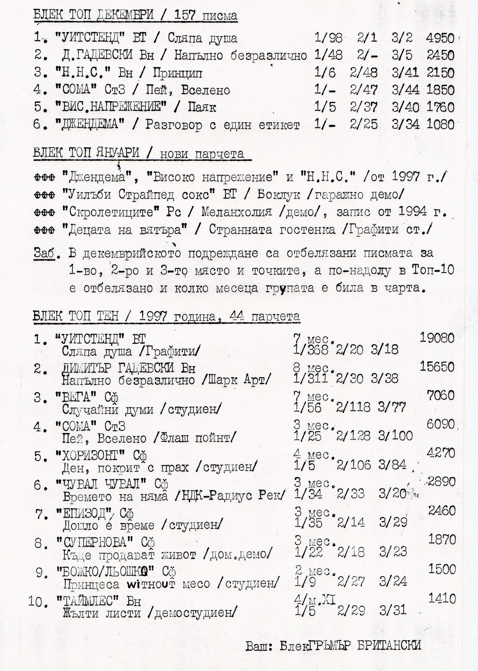 Блек Топ: Годишен Топ10/1997 (ръкопис за пресата, 1997)
