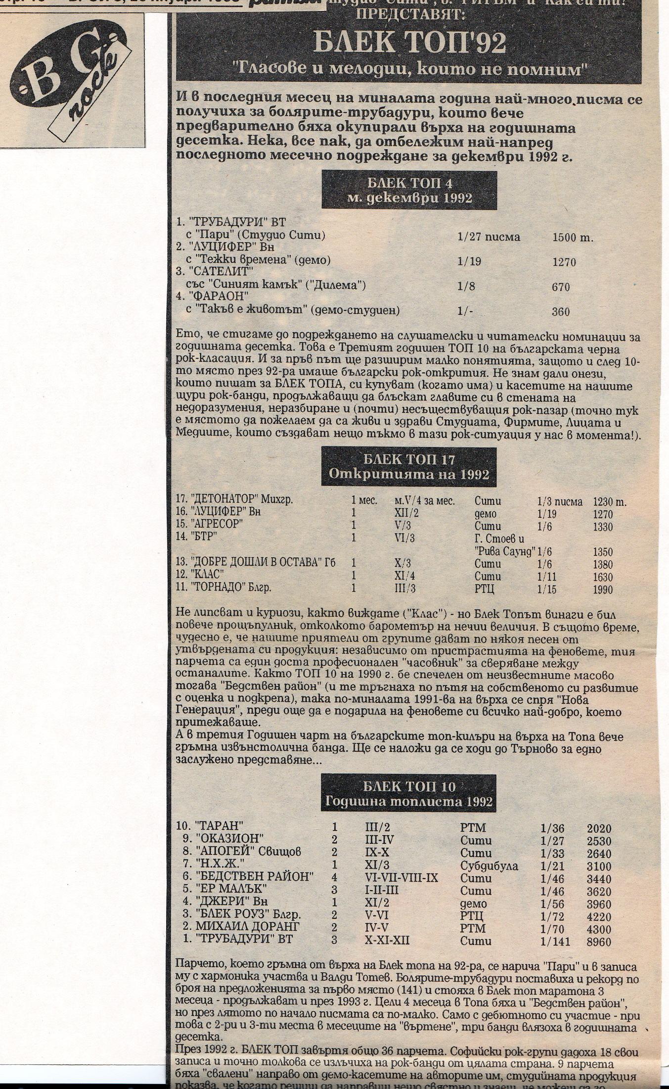Блек Топ: Годишен Топ10/1992 (